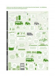Infographics Transition to a low carbon economy actionsRGB 180x255